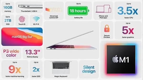 حدث أبل الاخير وكل ما أعلن عنه: M1 MacBook Pro, MacBook Air,معالج ابل,ابل سيليكون,ماك بوك,ماك بوك برو,ماك بوك اير,ماك ميني,Apple Silicon,MacBook Pro,MacBook Ai, Mac miniوM1,Big Sur,