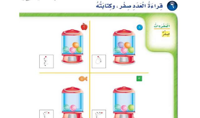 منهاجي صف اول رياضيات حل اسئلة العدد الصفر