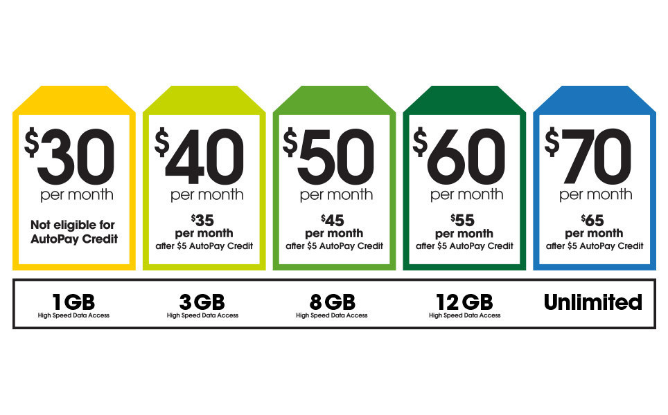 Cricket Announces Data Increases, Free Phones For Switchers