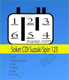 Soket CDI Suzuki Spin 125