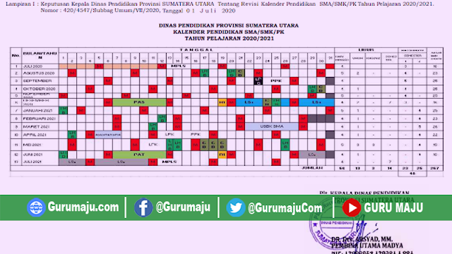 Kalender Pendidikan Sumut