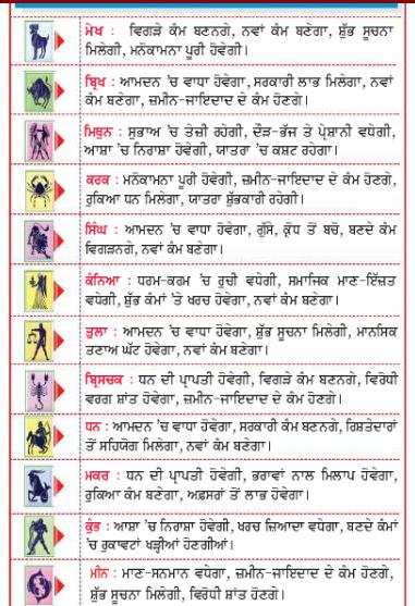 Rashifal in Punjabi 27 April 2019  ਪੰਜਾਬੀ ਰਾਸ਼ੀਫਲ