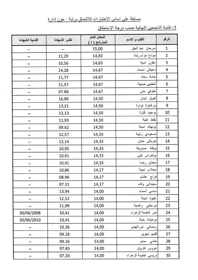نتائج مسابقة عون ادارة 2017 مديرية التربية لولاية سطيف