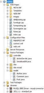 java, java programming, java web
