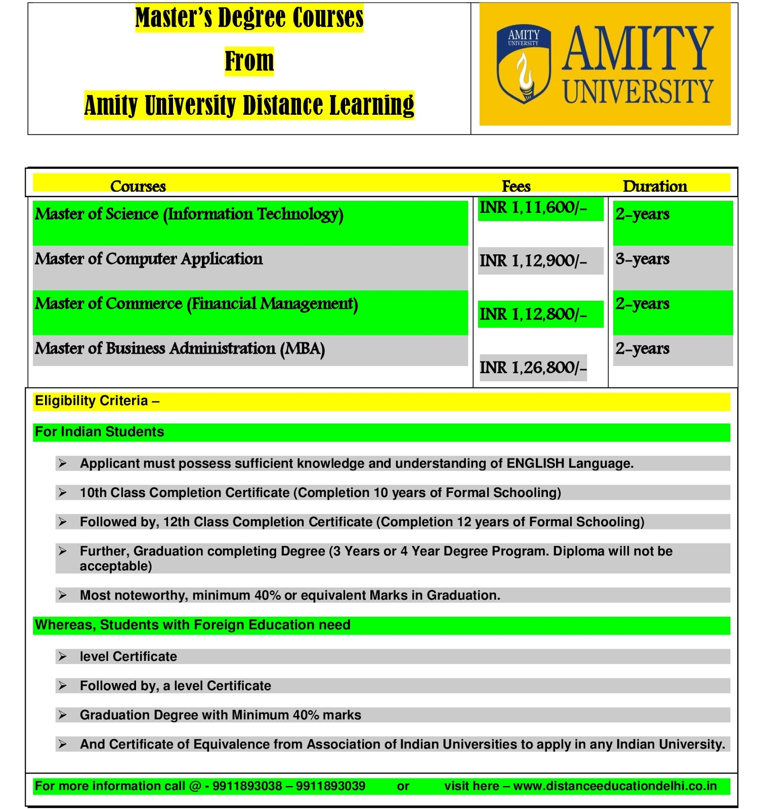 Masters courses from amity university distance learning