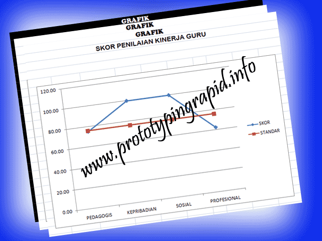 Download Aplikasi PKG Plus Grafik Skor PKG Terbaru 2016 Format Excel