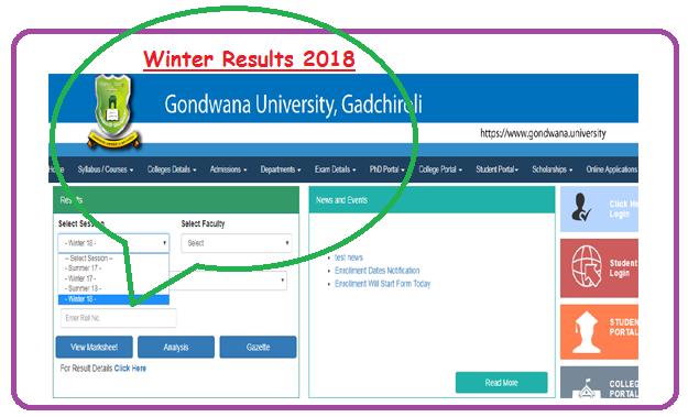 Gondwana University Gadchiroli Results Winter 2018