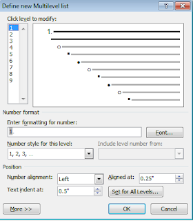 kotak dialog define multilevel list