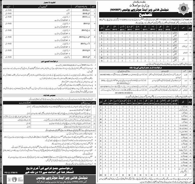 Jobs in High Way Police Pakistan 2020
