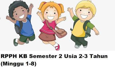 RPPH KB Semester 2 Usia 2-3 Tahun