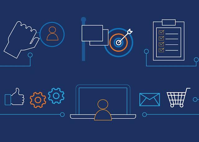 7 Aplikasi Pendukung Digital Marketing Terpopuler