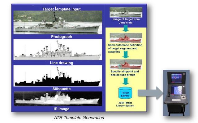 Autonomous Target Recognition ATR