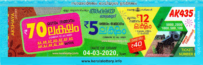 Keralalottery.info, akshaya today result: 4-3-2020 Akshaya lottery ak-435, kerala lottery result 4.3.2020, akshaya lottery results, kerala lottery result today akshaya, akshaya lottery result, kerala lottery result akshaya today, kerala lottery akshaya today result, akshaya kerala lottery result, akshaya lottery ak.435 results 04-03-2020, akshaya lottery ak 435, live akshaya lottery ak-435, akshaya lottery, kerala lottery today result akshaya, akshaya lottery (ak-435) 04/03/2020, today akshaya lottery result, akshaya lottery today result, akshaya lottery results today, today kerala lottery result akshaya, kerala lottery results today akshaya 4 3 20, akshaya lottery today, today lottery result akshaya 4/3/20, akshaya lottery result today 04.03.2020, kerala lottery result live, kerala lottery bumper result, kerala lottery result yesterday, kerala lottery result today, kerala online lottery results, kerala lottery draw, kerala lottery results, kerala state lottery today, kerala lottare, kerala lottery result, lottery today, kerala lottery today draw result, kerala lottery online purchase, kerala lottery, kl result,  yesterday lottery results, lotteries results, keralalotteries, kerala lottery, keralalotteryresult, kerala lottery result, kerala lottery result live, kerala lottery today, kerala lottery result today, kerala lottery results today, today kerala lottery result, kerala lottery ticket pictures, kerala samsthana bhagyakuri