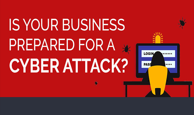 Is Your Business Prepared For A Cyber Attack?