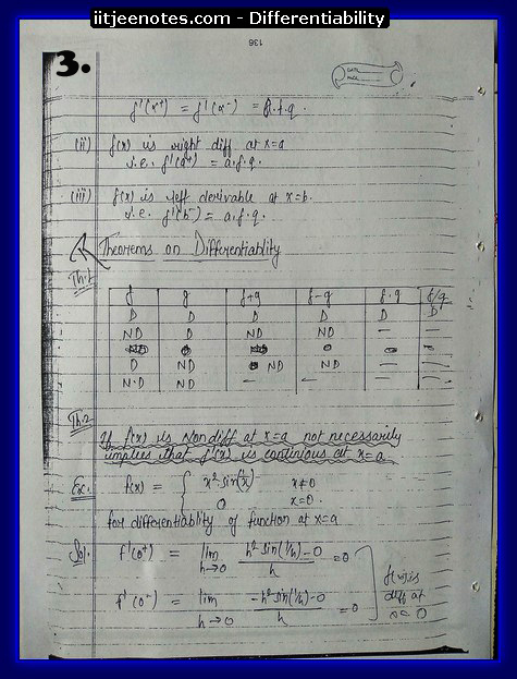 differentiability3