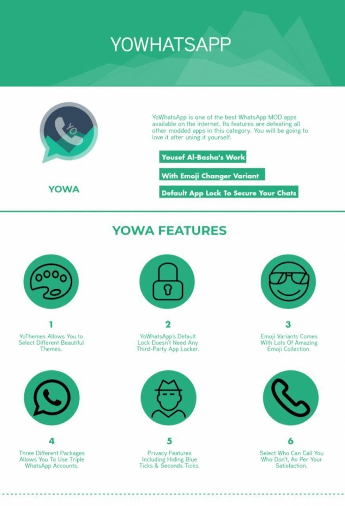YoWhatsApp (Official) AntiBan v8.31 [Latest] apk