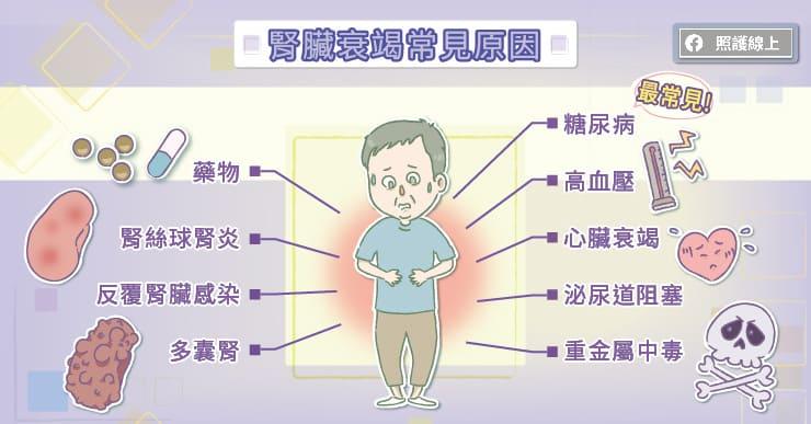 腎臟衰竭常見原因