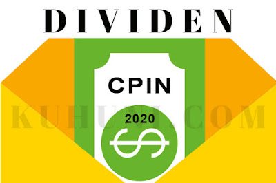 Jadwal Dividen CPIN 2020