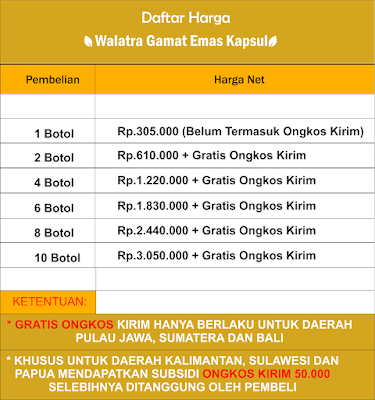 agen-walatra-gamat-emas-kapsul-kabupaten-pandeglang