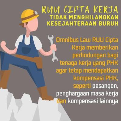 Wacana RUU Cipta Kerja
