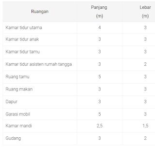 Contoh Soal AKM SMP MTS Numerasi Beserta Jawabannya ...