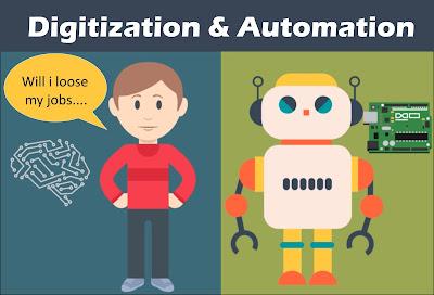 Digitization, Automation, unemployment, job loss