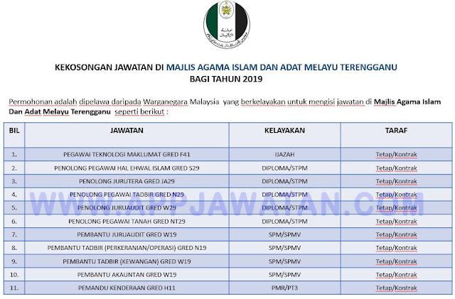 Majlis Agama Islam Dan Adat Melayu Terengganu.
