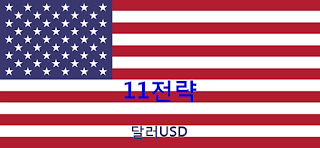 달러 선물 : KRX 달러 선물, FX USD/KRW 거래 전략