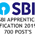 Sbi recruitment 2019 trade apprenticeship 700 jobs apply online