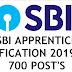 Sbi recruitment 2019 trade apprenticeship 700 jobs apply online