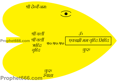 Gold or Silver Yantra for Ekakshi Nariyal