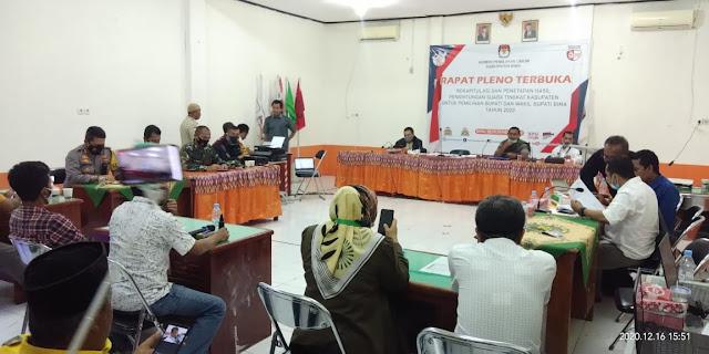 Rapat Pleno Terbuka KPU Bima