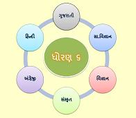 STD 6 TO 8  VIDEO BY ONLINE EDUCATION GUJARAT