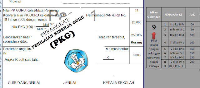 Download Aplikasi PKG Plus PKB sesuai Perhitungan Terbaru