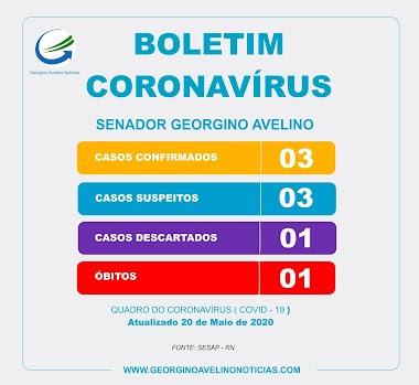 Casos de Coronavírus em Georgino Avelino continua crescendo e temos mais um caso suspeito