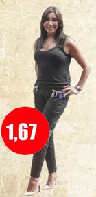 Cuánto mide Carmen Gloria Arroyo