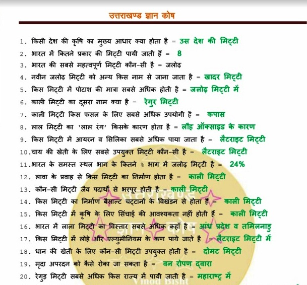 Uttarakhand One Liner GK in Hindi PDF Download