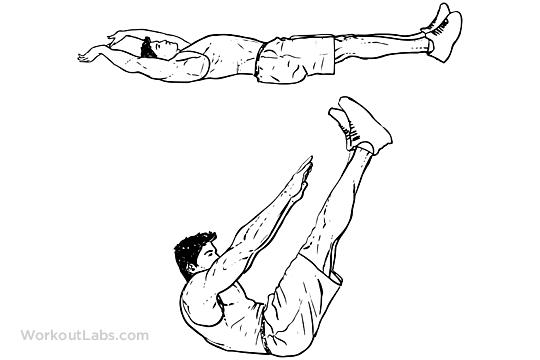 Cara Melakukan Sit Up Untuk Melatih Otot Perut