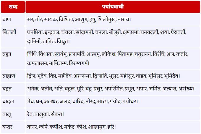 ब - से शुरू होने वाले पर्यायवाची शब्द (Paryayvachi Shabd)