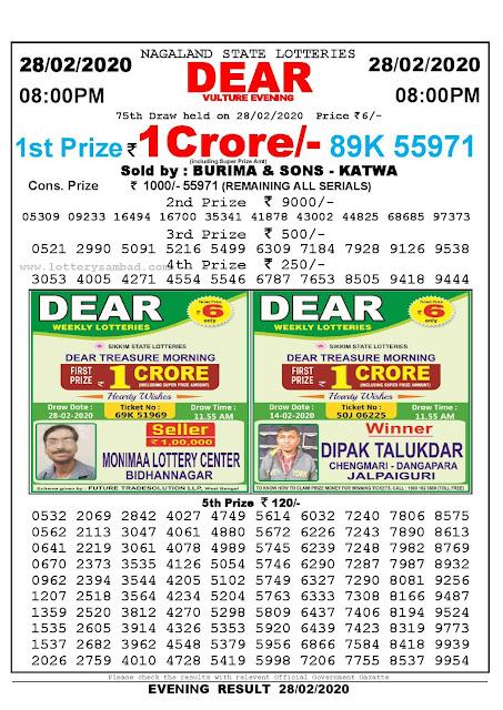 Nagaland State 28-02-2020  Lottery Sambad Result 800 PM