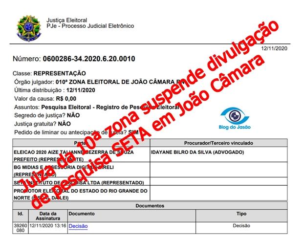 Juíza da 10ª Zona Eleitoral manda suspender divulgação de resultado da pesquisa SETA em João Câmara