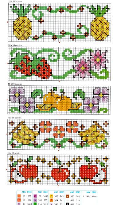 schemi per bordure da ricamare a punto croce ananas e frutta varia