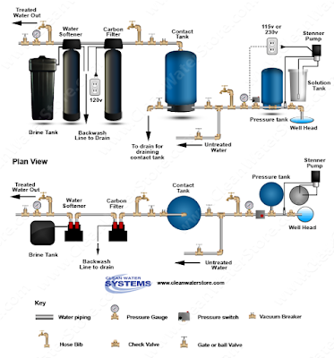 chlorinator diagram