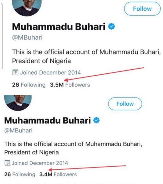 President Buhari Loses 100,000 Followers On Twitter As Reno Omokri Starts #UnFollowBuhari