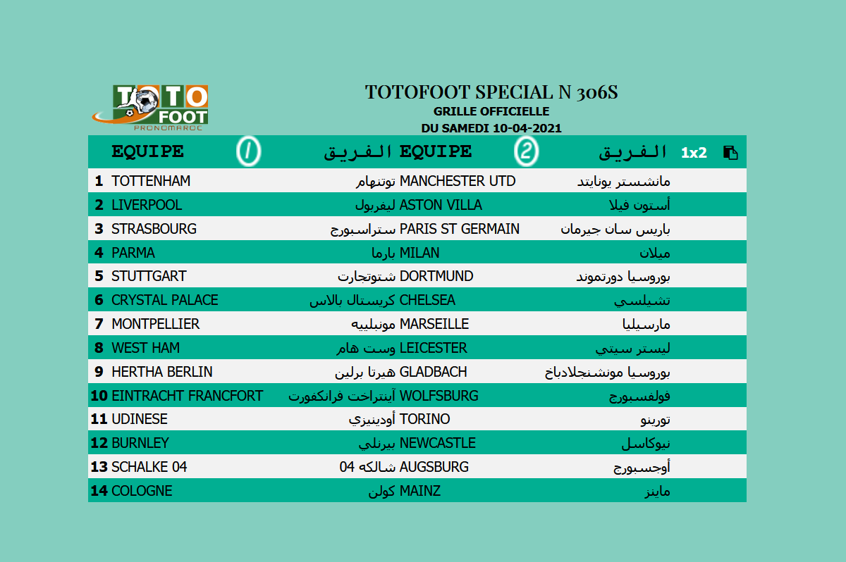PRONOSTIC TOTOFOOT 14 Spécial N° 306S