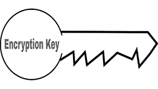 Encryption Key meaning In Hindi