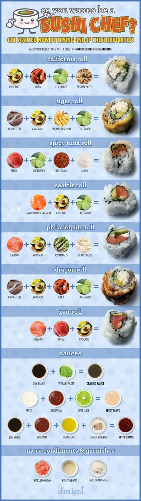 40+ Best Recipes How to Make Your Own Sushi Rolls