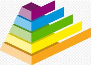 Lima (5) Tingkatan Sumber Daya Manusia Dalam Perusahaan