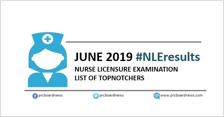 Nursing Exam 2019