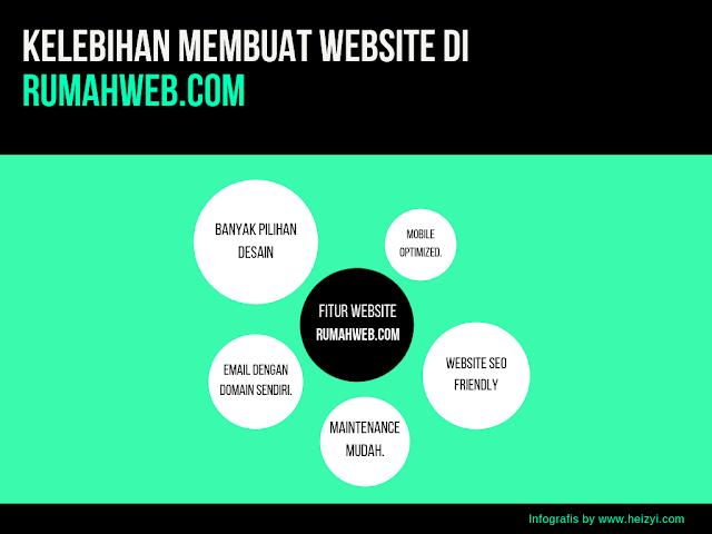 Manfaat Domain Untuk Website Bisnis